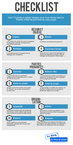 Business infographic & data visualisation Gestion de Projet : Checklist phase d'initialisation Infographic Description Gestion de Projet : Checklist phase d'initialisation – Infographic Source – Architecture Jobs, Education Architecture, Management Tips, Project Management, Etre Un Bon Manager, Formation Management, Job Coaching, Lean Six Sigma, Business Analyst
