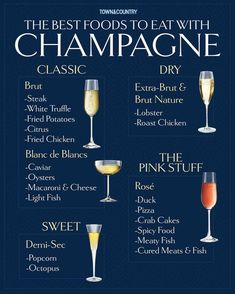 A chart of food pairings for champagne # Food and Drink pairing The Best Foods to Pair with Champagne Spicy Recipes, Wine Recipes, Wine Drinks, Alcoholic Drinks, Beverages, Wine Chart, Alcohol Drink Recipes, Wine Guide, In Vino Veritas