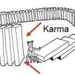 Definition of Karma What is Karma? Karma is the Sanskrit word for action. It is equivalent to Newton's law of 'every action must have a reaction'. When we think, speak or act we initiate a force that will react accordingly. This returning force...