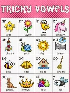 Phonics Charts for Guided Reading and Writing Reading Activities, Reading Skills, Literacy Activities, Guided Reading, Teaching Reading, Learning, Phonics Reading, Reading Charts, Reading Groups