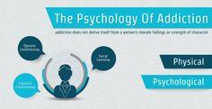 addiction destroys fasd nederland forward addiction kills infographic ...