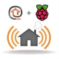 How to Install OpenHAB on Raspberry Pi