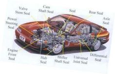 Best Images For Parts Of A Car Photos Of Parts Of A Car Article