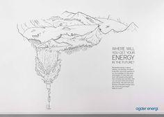 Agder Energi - Water Power on Behance
