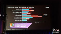 AMD Kaveri APU A10-7850K Gaming and General Performance Unveiled – Mantle 45% Faster Than DirectX | Info-Pc