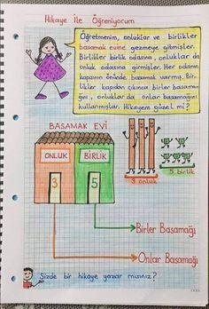 Turkish Lessons, Learn Turkish, Primary School, Bullet Journal, Teaching, Upper Elementary, Education, Elementary Schools, Onderwijs