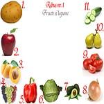 Rebus fructe si legume: cartof, mar, caise, struguri, ardei, varza, avocado, ceapa, tomate, pere, castravete