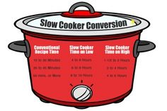 slow-cooker-conversion convert any recipe to a crock pot recipe!