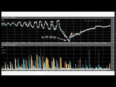 ▶ TEDxNewWallStreet - Sean Gourley - High frequency trading and the new algorithmic ecosystem - YouTube