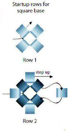 Basic tuto for starting beaded box.