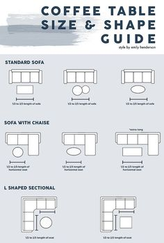 furniture arrangement Coffee Table Size And Shape Guide Coffee Table Size, Cool Coffee Tables, Coffee Tables For Sectionals, Sectional Coffee Table, L Shaped Couch Coffee Table, Coffee Table Or Ottoman, How To Style Coffee Table, Coffee Table For Small Living Room, Coffee Table Length