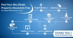 You can #post your #Abudhabi #Property Absolutely #Free on Propertybroker.ae NO.1 Property Portal Of AbuDhabi for more details visit:http://abudhabi.propertybroker.ae/
