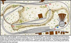 N Scale Track Plans | Published June 20, 2009 | By admin