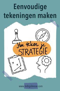 Inspiratie voor eenvoudige tekeningen bij Strategie. Vier ideeen hoe je strategie kunt tekenen in een eenvoudig symbool. Visueel communiceren de basis!