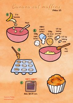 Quick food: Banana-oats muffins by Majnouna on DeviantArt - Quick food: Banana-oats muffins by Majnouna.devianta… on { You are in the right - Banana Oat Muffins, Banana Oats, Oat Pancakes, Fun Baking Recipes, Milk Recipes, Flour Recipes, Cartoon Recipe, Cute Food, Yummy Food