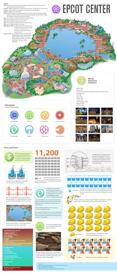 The History of Epcot Center - Infographic