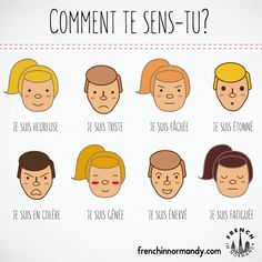 How do you feel? in French - Comment te sens-tu? French Language Lessons, French Language Learning, French Lessons, Learn A New Language, Spanish Lessons, Spanish Language, German Language, Basic French Words, French Phrases