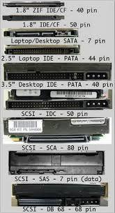 Resultado de imagen de hard drive connections