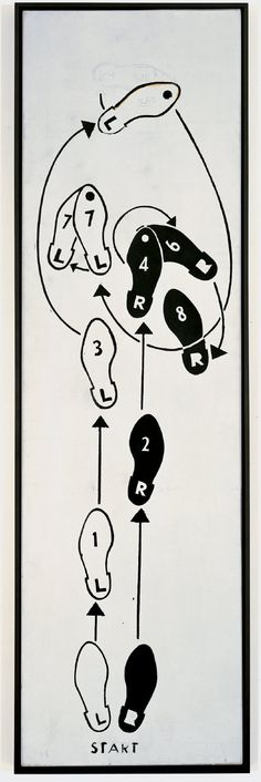 andy-warhol-dance-diagram