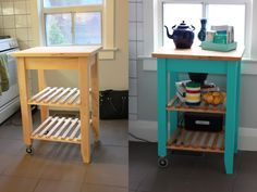 Butcher block island painting project - Science of Married