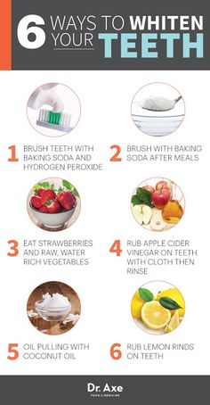 6 Ways to Naturally Whiten Teeth Without Using Harsh/Toxic Chemicals that can cause enamel erosion and gum tissue damage [Infographic]