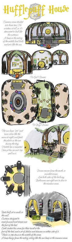 """Why wouldn't I want to live there?   Hufflepuff House Design  Complete with nooks, curtains that cover to the foot of the bed, nature-like atmosphere and a """"setting Sun"""" lamp."""