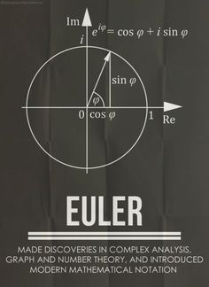 Minimalist Posters Pay Homage To Famous Mathematicians