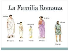 Familia romana Ancient Roman Clothing, Rome History, Classical Latin, Roman Clothes, Teaching History, Ancient Rome, Roman Empire, World, Statue