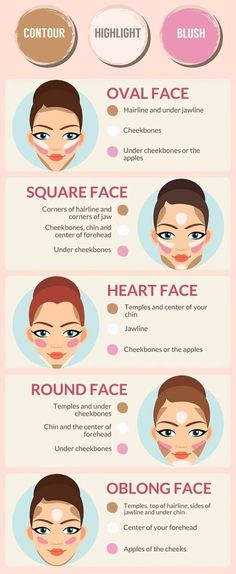 makeup guide for your face shape.The ultimate makeup guide for your face shape. Different Face Shapes Need Different Kinds of Make UP – Which One is Your Face What's Your Eye Shape + Best Makeup for Your Eye Shape Makeup Guide, Makeup Hacks, Makeup Tools, Makeup Ideas, Makeup Kit, Makeup Tips And Tricks, Makeup Brushes, Makeup Artists, Makeup Trends