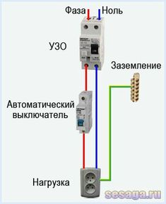Общая схема включения УЗО Electrical Plan, Electrical Wiring, Electronic Engineering, Electrical Engineering, Breaker Box, Electrical Installation, Garage Workshop, Diy Electronics, Architecture Plan