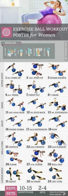 Exercise ball workout poster for women. #ballexercises #coreexercises #fitness #spartanbody4u #fitmom #fitdad #fitover30 #rodbod