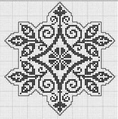 Brilliant Cross Stitch Embroidery Tips Ideas. Mesmerizing Cross Stitch Embroidery Tips Ideas. Cross Stitch Borders, Cross Stitch Charts, Cross Stitch Designs, Cross Stitching, Cross Stitch Embroidery, Cross Stitch Patterns, Fair Isle Knitting Patterns, Knitting Charts, Filet Crochet Charts