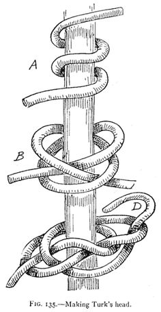 Illustration: FIG. 135.—Making Turk's head knot