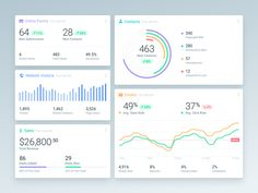 Data visualization infographic & Chart Dashboard Reports by Claudiu Cioba Popular Infographic Description Dashboard Reports by Dashboard Ui, Dashboard Design, Social Media Dashboard, Financial Dashboard, Dashboard Reports, Sales Dashboard, Dashboard Examples, Dashboard Template, Business Dashboard