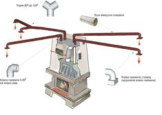 Duct Diagrams Figure 1 Hvac Furnace And Duct System