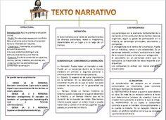 Ejemplos-de-textos-narrativos-estructura.jpg 773×561 pixels