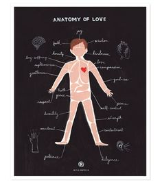 Got this for my boys for Christmas  Thea Kennedy | Anatomy of Love Print by Rife Paper Co. on Luvocracy