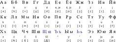 Nanai alphabet
