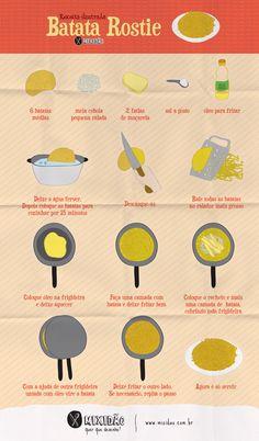 receta infográfico de batata rostie
