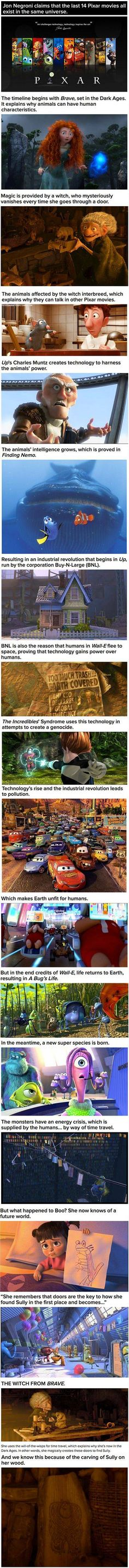Pixar movies exist in the same universe!! Mind=BLOWN