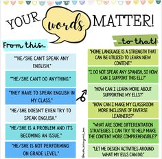 """brooke boutwell on Twitter: """"Your students hear you. They internalize what you say. Multilingualism is NOT a deficit! #esl #multilingual… """" I Feel Stupid, Feeling Stupid, Grade My Teacher, Differentiation Strategies, English Language Learners, Don't Speak, Im Crazy, Anchor Charts, Do Anything"""