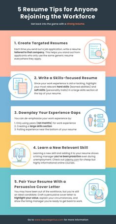 The Functional Resume: Writing Guide + Templates & Examples + infographic Resume Advice, Resume Writing Services, Resume Writing Tips, Resume Help, Job Resume, Writing Guide, Career Advice, How To Resume, Resume Writer