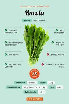 Das solltest du über Rucola wissen   eatsmarter.de #rucola #ernährung #infografik
