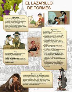 Resumen EL LAZARILLO DE TORMES