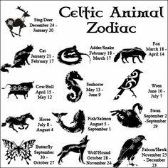 Celtic Animal Zodiac.. I'm a cat