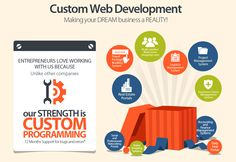 Want to develop your website with custom code? Call today... #IndiaMarketHub