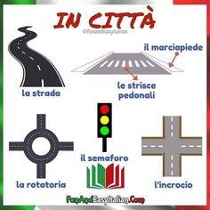 Italian Grammar, Italian Vocabulary, Italian Phrases, Italian Words, Italian Language, Learn Italian Free, Basic Italian, Learning Italian For Beginners, Autism Preschool