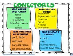 Conectores Español - Linking words by Cada lectura una nueva aventura Spanish Language, Language Arts, Minecraft Elevator, Spanish Class, Grammar, Aurora, Writing, Education, Texts
