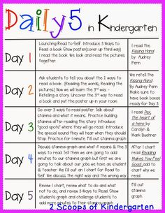 Hi friends, this post is for those who would like to see what the first few days of the Daily 5 look like in my kindergarten classroom. Close Reading, Daily 5 Reading, Teaching Reading, Learning, Teaching Ideas, Shared Reading, Early Reading, Reading Lessons, Writing Lessons