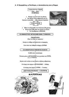 Ιστορία Γ' Δημοτικού Σχεδιαγράμματα Μαθημάτων Education, School, Greek, Greek Language, Schools, Training, Learning